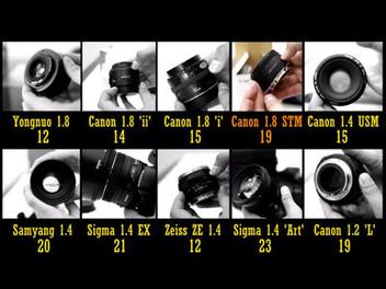 標準鏡頭採購快速參考!10款Canon接環50mm定焦鏡頭大比拚