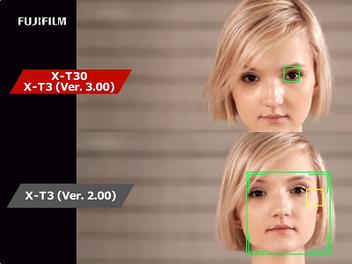 將咬得更緊!眼控AF再進化 FUJIFILM X-T3 Ver.3.00 Firmware更新