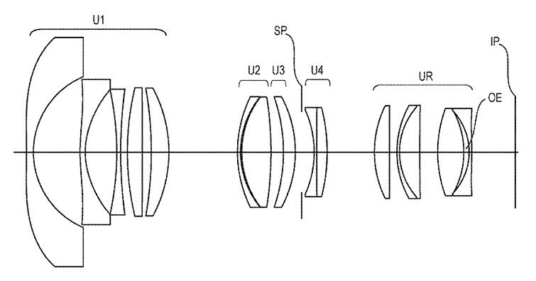 【乳摸】Canon RF 14-21mm F1.4L  USM 超廣角變焦鏡頭有望發售,但時間點未定!