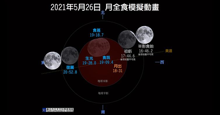 月全食恰逢今年最大滿月!5/26(週三)共襄盛舉難得一見的天文奇景